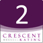 Halal Friendly Hotel Rating provided